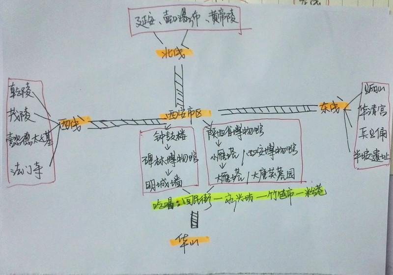 楼主手绘旅游线路图