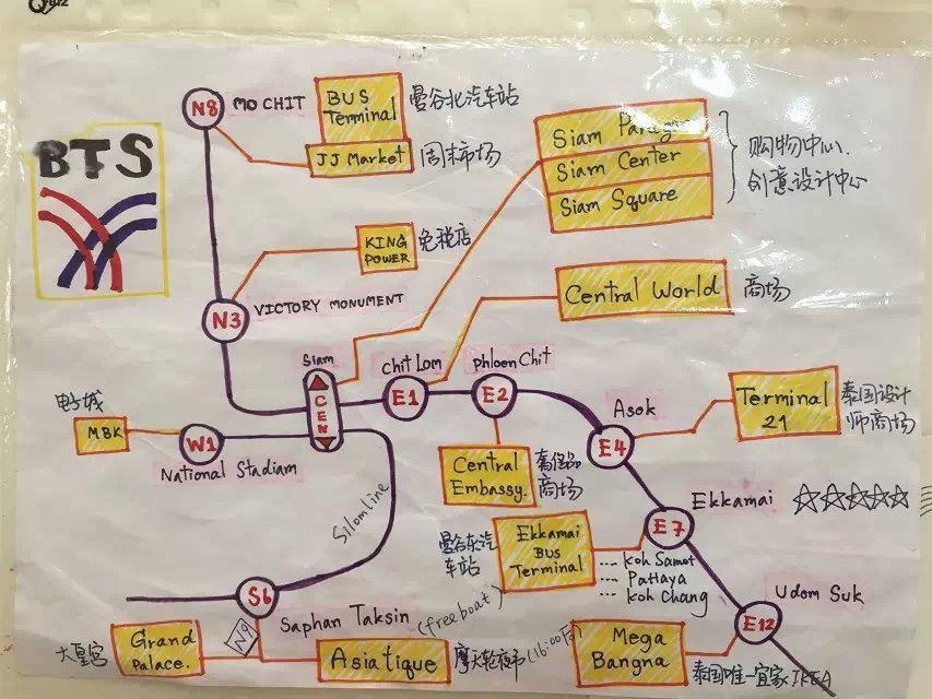 给了我们一张手绘地图,教我们做天铁去~(我们国内的地铁)在天铁站放眼