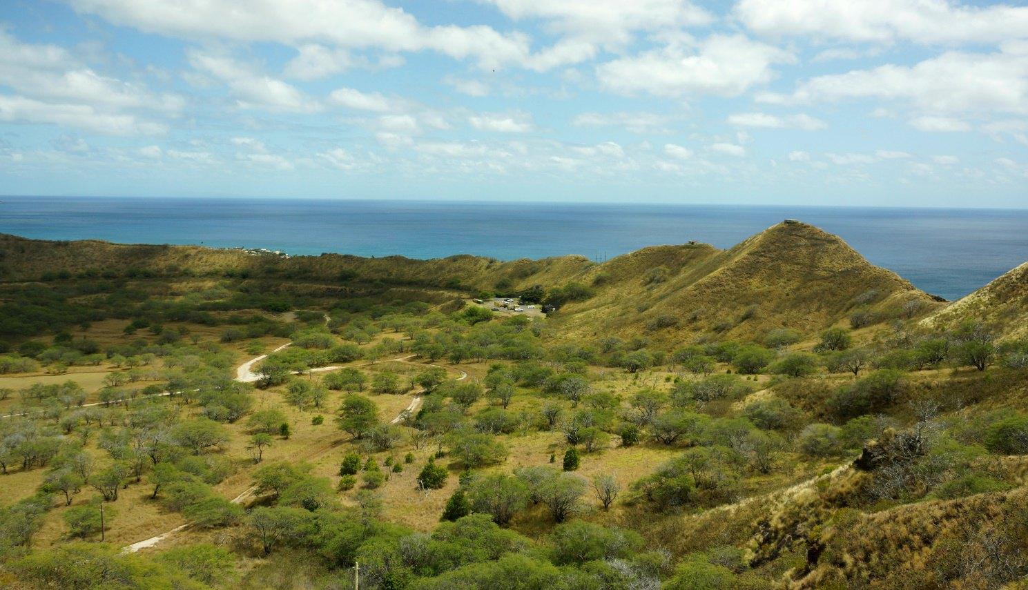 尽享夏威夷美丽风光,阳光沙滩,半自助游