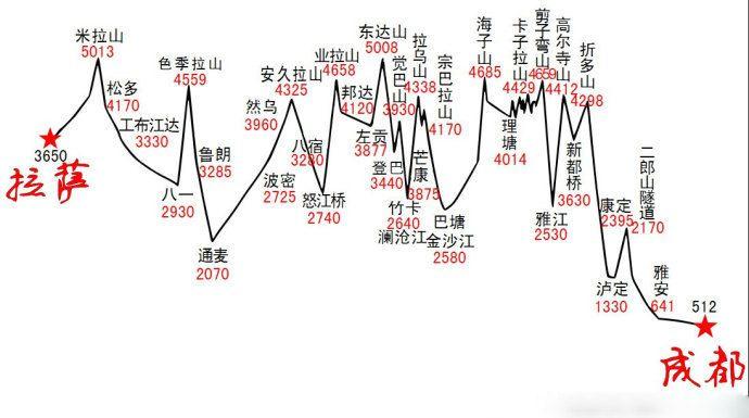 地图 电路 电路图 电子 原理图 690_385