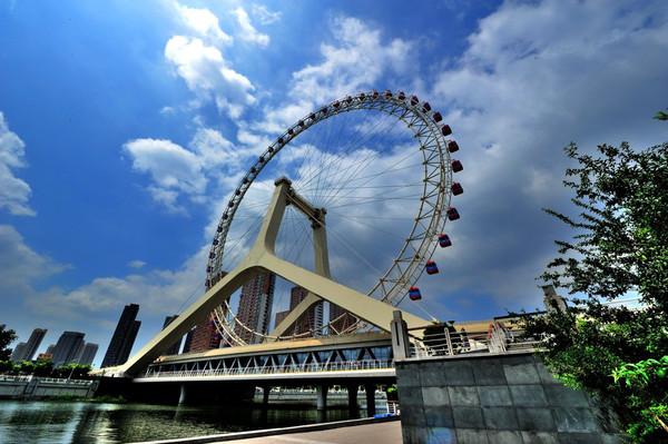 之眼是世界最大的摩天轮